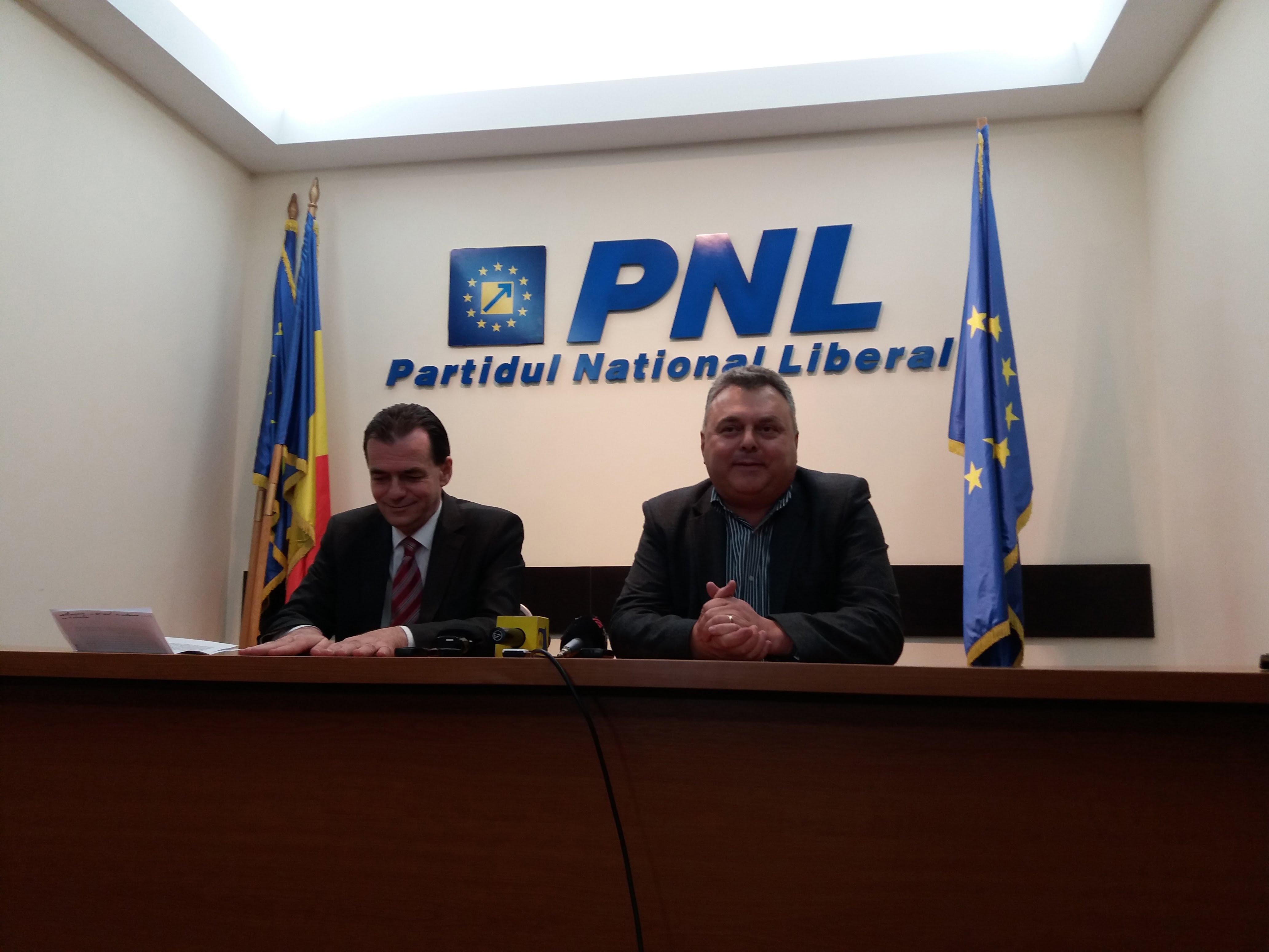 Orban Dragomir