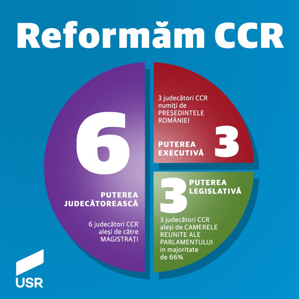 reforma ccr usr
