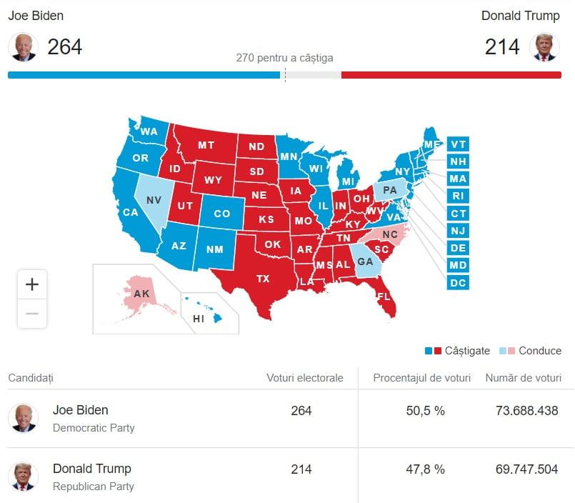 polls1 1